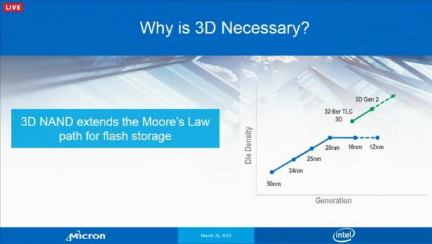 Präsentation zu 3D-NAND (Bild: Intel und Micron)