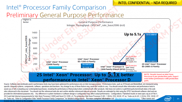 Xeon D (Bild: Intel)