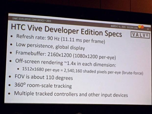 Technische Daten des HTC Vive (Foto: Golem.de)