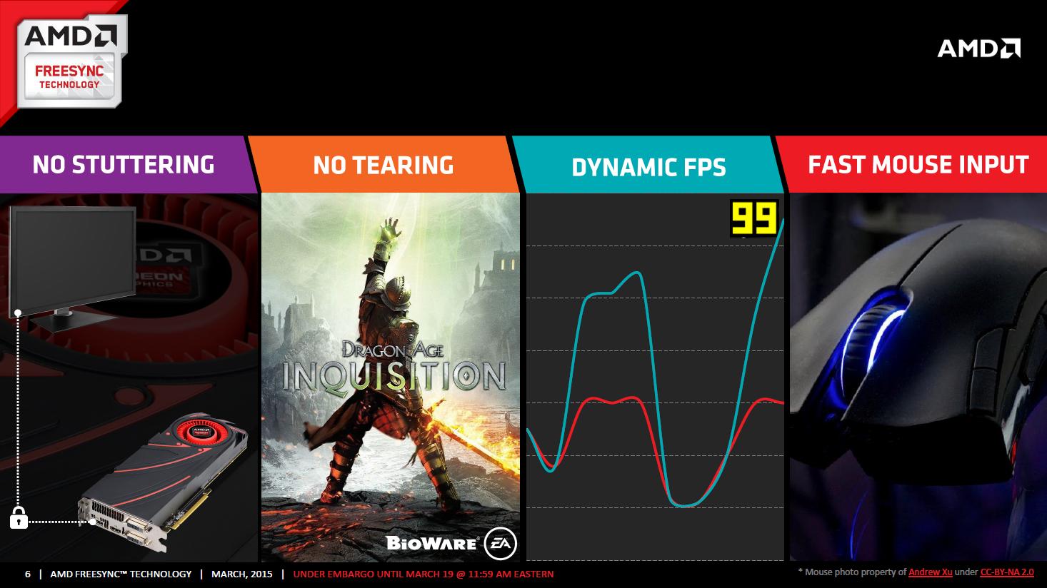 AMD Freesync im Test: Kostenlos im gleichen Takt -