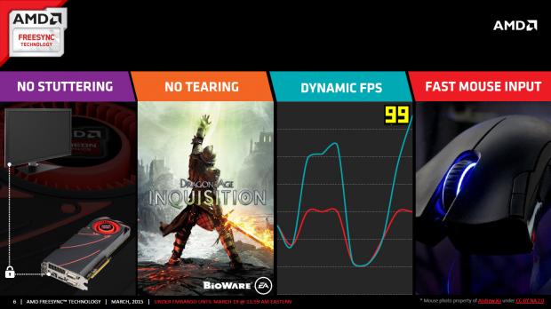 Überblick zu Freesync (Bild: AMD)
