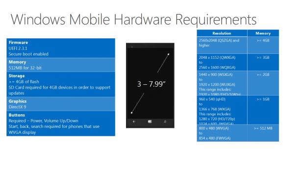 Minimale Hardware-Anforderungen für Windows 10 auf Smartphones und Tablets (Bild: Microsoft)