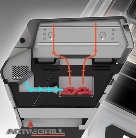 Steuerung des Activegrill (Bild: Hersteller)