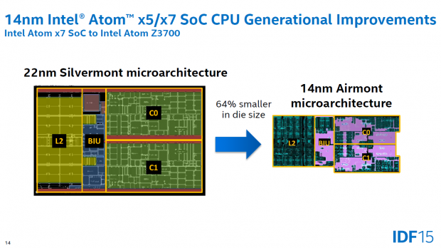 CPU-Modul von Bay Trail verglichen mit Cherry Trail (Bild: Intel)