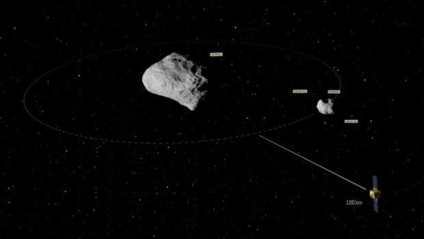 Ziel der Aida-Mission ist das Didymos-System. Die europäische Sonde AIM soll es erforschen. (Bild: Esa - Science Office)
