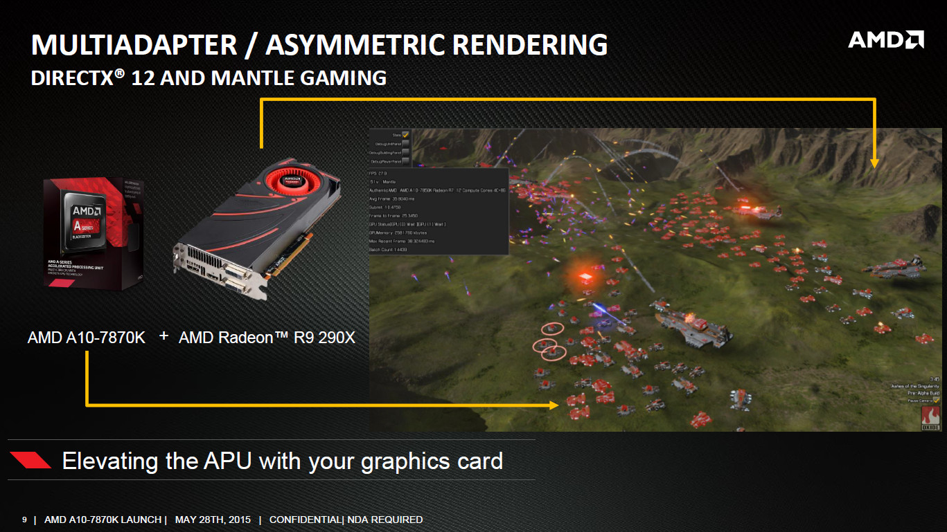 A10-7870K: AMDs Kaveri-Refresh bietet mehr Takt und Kühlung - Details zu AMDs A10-7870K (Bild: AMD)