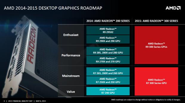 Die Grafikkarten-Roadmap mischt Retail- und OEM-Modelle. (Bild: AMD)