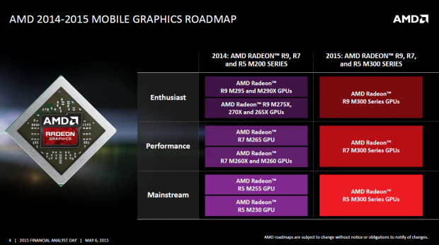Roadmap für Notebook-Grafikeinheit (Bild: AMD)