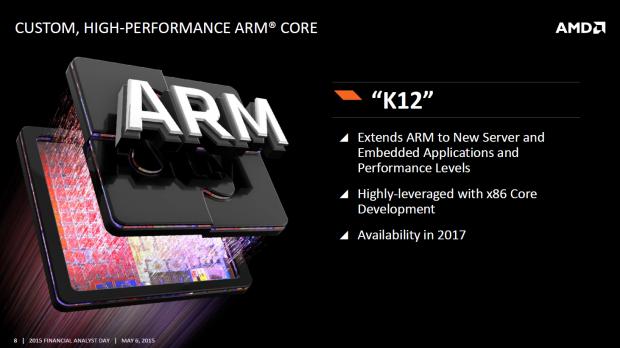 Der ARM-Kern K12 wurde auf 2017 verschoben. (Bild: AMD)