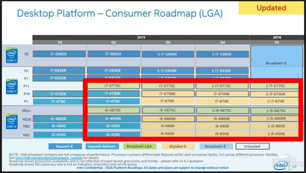Roadmap zu Broadwell Unlocked und Skylake-K (Bild: PC Online)