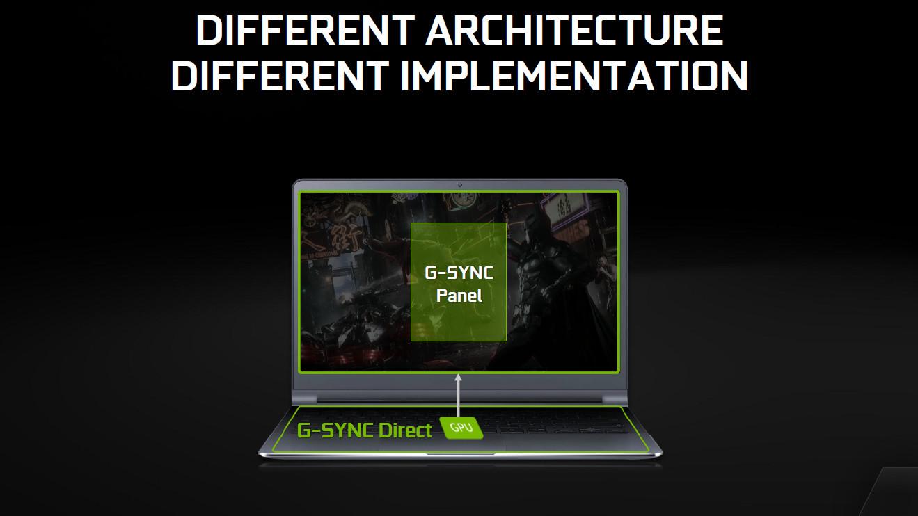 Embedded Displayport: Nvidias G-Sync für Notebooks benötigt kein Zusatzmodul -