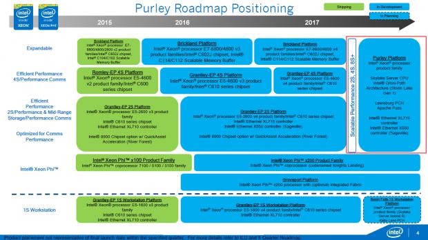 Details zur Purley-Plattform (Bild: Intel)