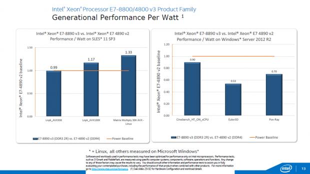 Details zu den Xeon E7 v3 (Bild: Intel)