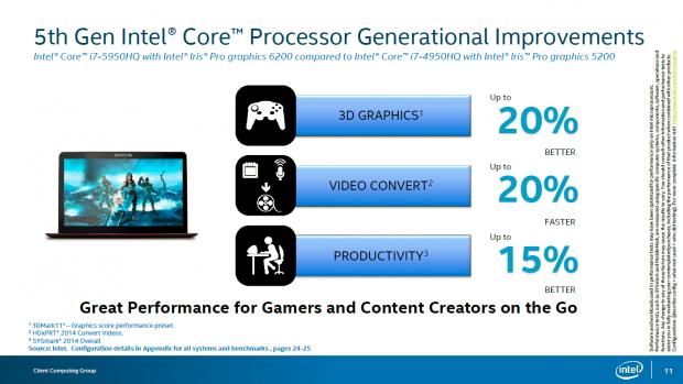 Details zu Broadwell mit Iris Pro Graphics (Bild: Intel)