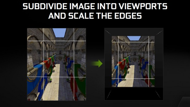 Das Bild wird in Kacheln zerlegt und die äußeren mit einer niedrigeren Auflösung gerendert (Bild: Nvidia)