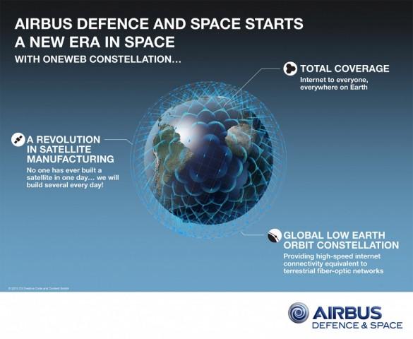 Oneweb-Satelliten (Bild: Airbus)