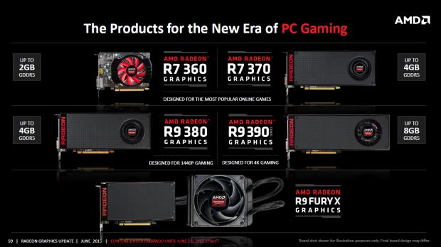 Details zur Radeon-R7- und R9-300-Serie (Bild: AMD)