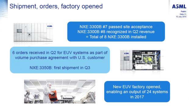 Sechs Maschinen sollen an Intel gehen.  (Bild: ASML)