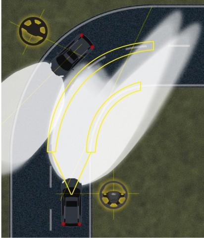 Camera-Based Advanced Front Lighting System (Bild: Ford)