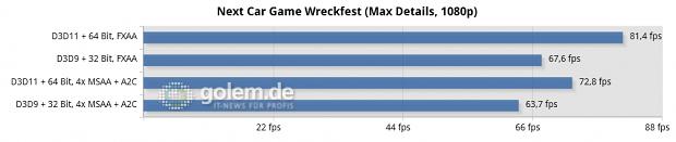 Geforce GTX 970, Core i7-5960X, 4 x 4 GByte DDR4, Windows 8.1 Update x64, Geforce 353.06