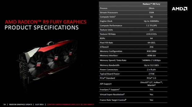 Spezifikationen der Radeon R9 Fury (Bild: AMD)