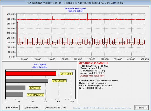 Der Pseudo-SLC-Puffer der Trion 100 mit 480 GByte fasst rund 7 GByte. (Screenshot: Golem.de)