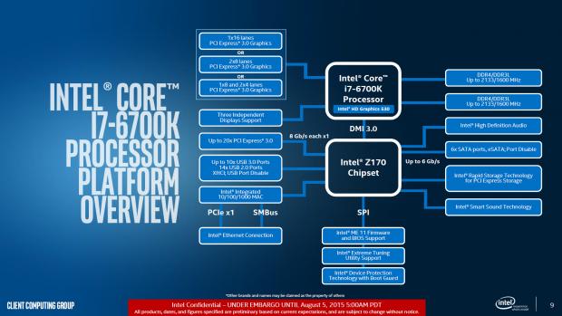 Skylake bleibt mit Overclocking kühl - Intel Core i7-6700K im Test ...