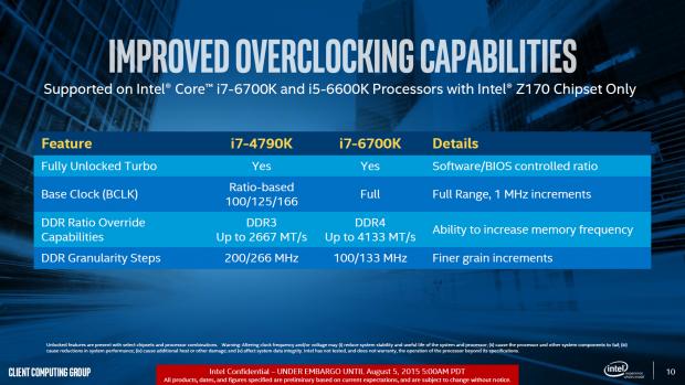 Overclocking-Details von Skylake (Bild: Intel)