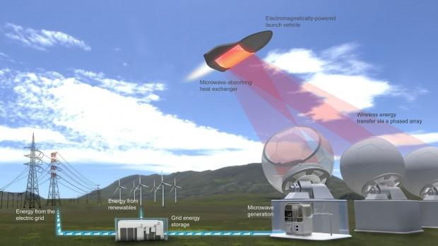 So stellt sich Escape Dynamics die Raumfahrt der Zukunft vor. (Bild: Escape Dynamics)