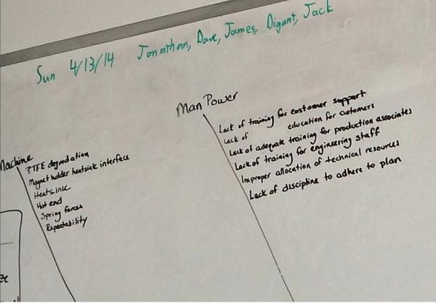 Teil der Klageschrift sind Aufnahmen von Whiteboards vom Anfang Januar 2014, welche Probleme dokumentieren sollen. (Screenshot: Alexander Merz)