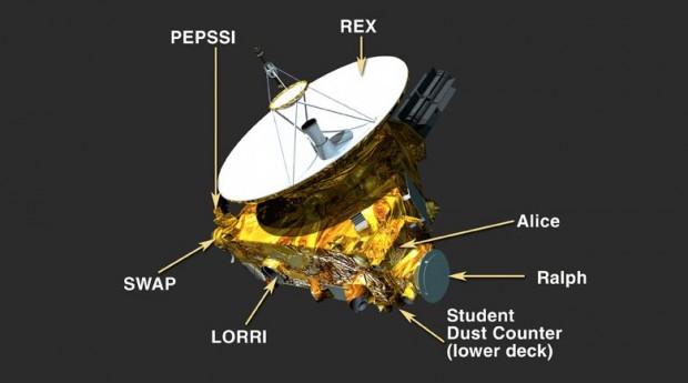 An Bord hat die Sonde sieben wissenschaftliche Instrumente, darunter zwei Kameras. (Bild: Nasa/JHUAPL/SWRI)