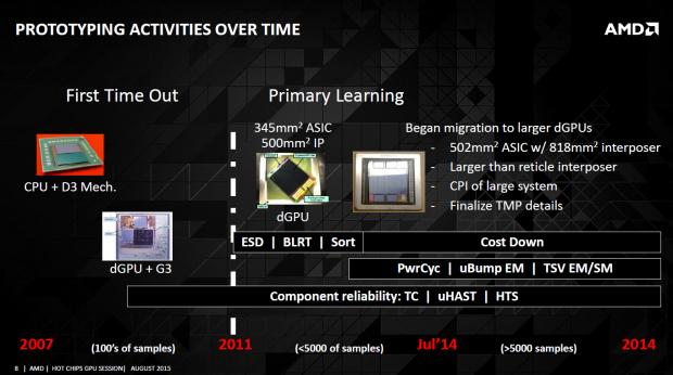 AMD spricht über Stacked Memory (Bild: AMD)