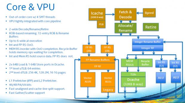 Details zu Xeon Phi Knights Landing (Bild: Intel)