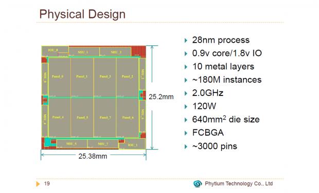 Details zur Mars-CPU (Bild: Phytium)