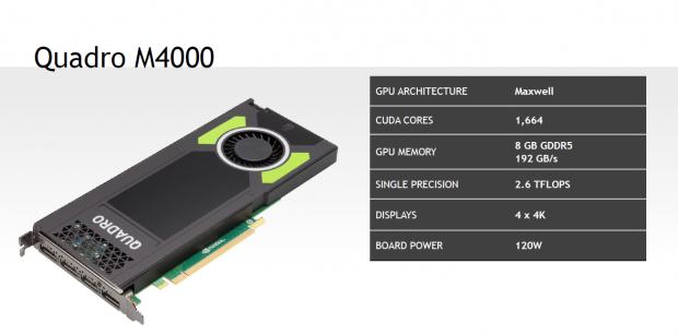 Quadro M4000 (Bild: Nvidia)