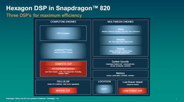 Details zum Hexagon 680 DSP (Bild: Qualcomm)
