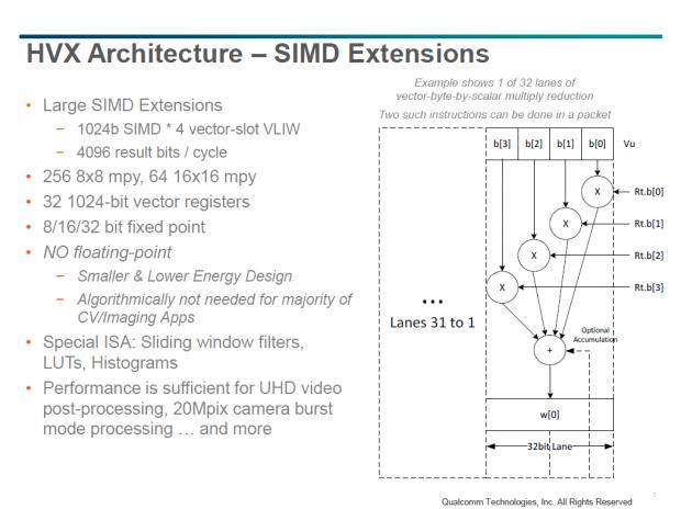 qualcomm hexagon 680 smartphone dsp soll fotoqualit t verbessern. Black Bedroom Furniture Sets. Home Design Ideas