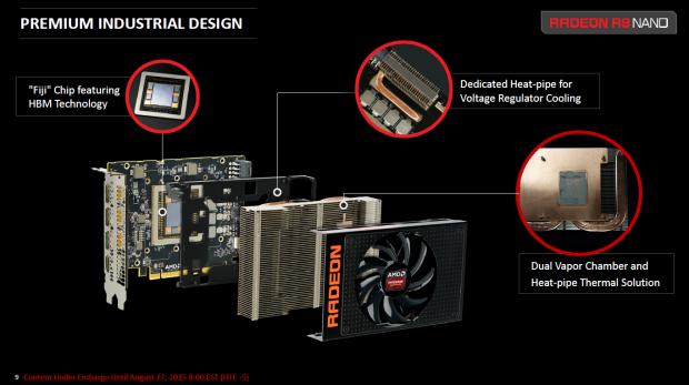 Details zur Radeon R9 Nano (Bild: AMD)