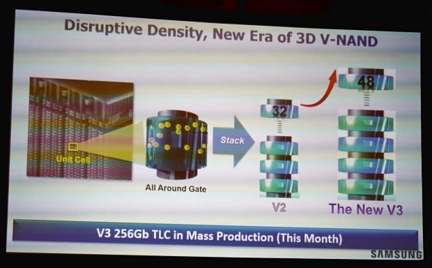 Details zu Samsungs 256-GBit-TLC-Flash (Foto: Marc Sauter/Golem.de)