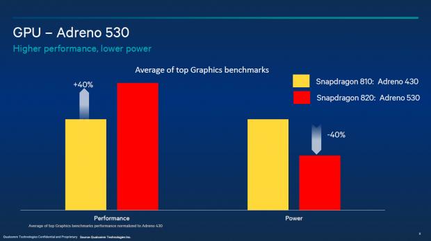 Details zum Snapdragon 820 (Bild: Qualcomm)