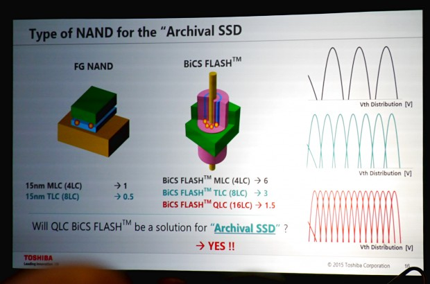 Toshiba arbeitet an QLC-Flash. (Foto: Marc Sauter/Golem.de)