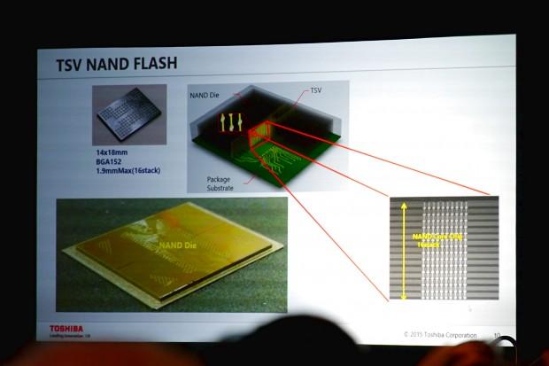 Details zu Toshiba TSV-Flash (Foto: Marc Sauter/Golem.de)