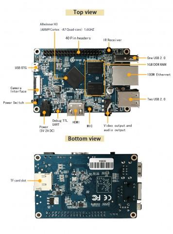 Der Orange Pi PC unterscheidet sich optisch ... (Foto: ShenzhenXunlong Software)