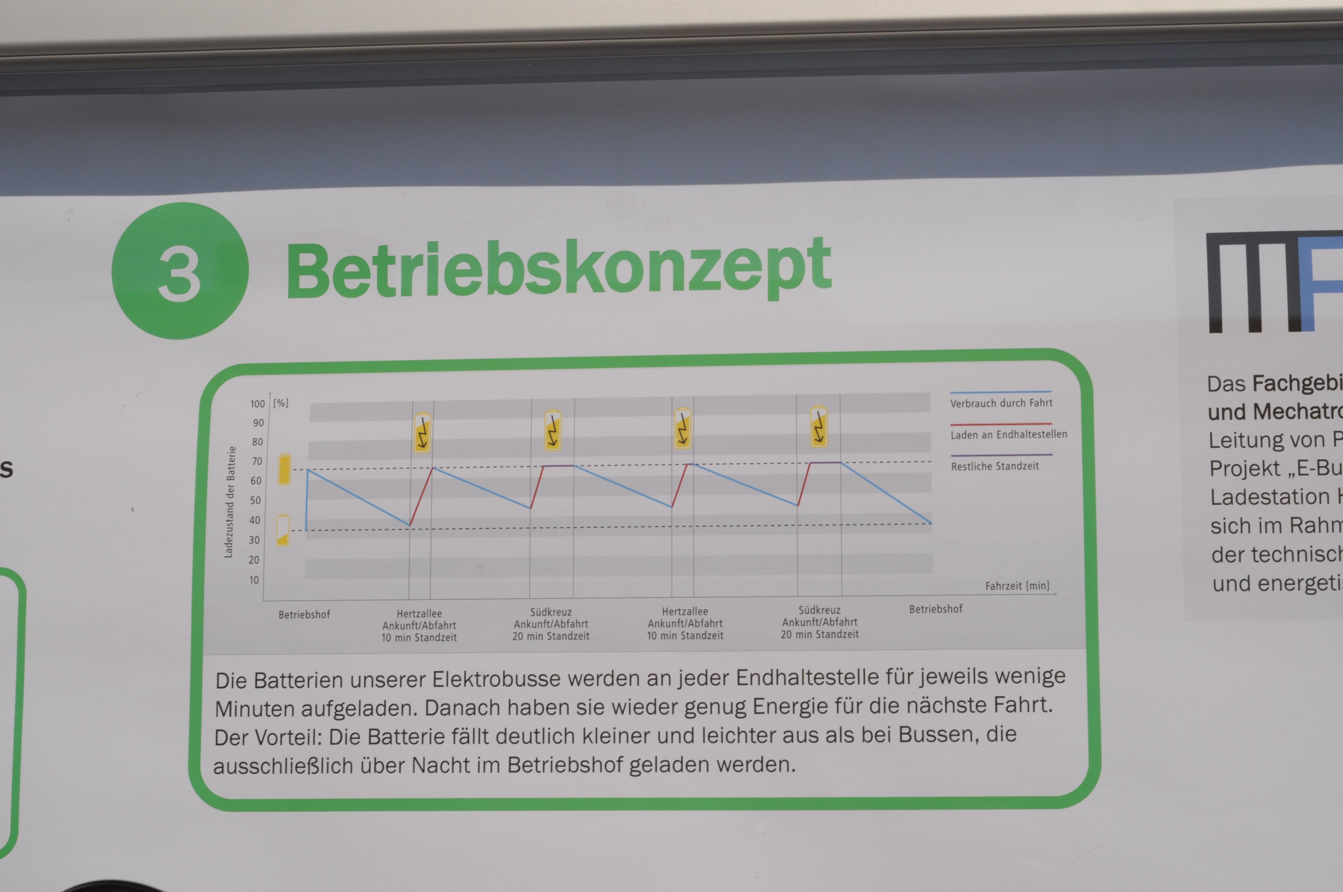 Nahverkehr: Hamburg und Berlin kaufen gemeinsam saubere Busse - ... mit einer Grafik zur Veranschaulichung des Elektrokonzepts. (Foto: Andreas Sebayang/Golem.de)
