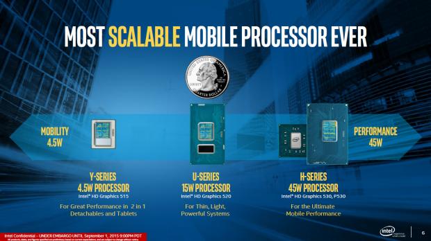 Details zu den neuen Skylake-Prozessoren (Bild: Intel)