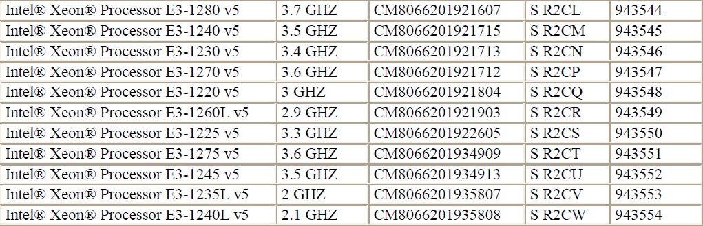 E3-1200 v5: Intel zeigt Spezifikationen der neuen Xeon-Chips - Spezifikationen der Xeon E3-1200 v5 (Bild: Intel)