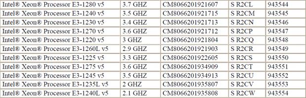 Spezifikationen der Xeon E3-1200 v5 (Bild: Intel)