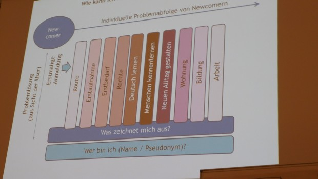 The Brain will die verschiedenen Projekte zusammenführen und doppelte Arbeit verhindern. (Bild: Hauke Gierow, Golem.de)