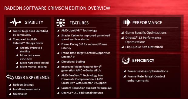 Überblick zur Crimson Edition (Bild: AMD)