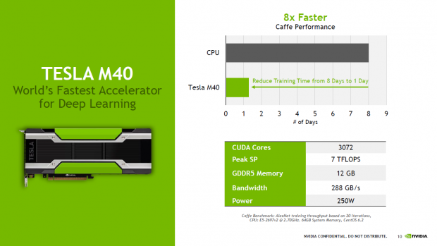 Präsentation zur Tesla M40 und M4 (Bild: Nvidia)